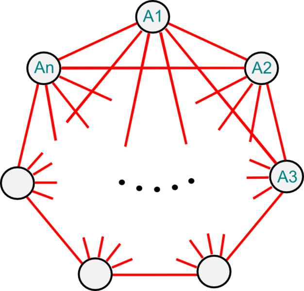 File:Biomod-2012-UTokyo-UTKomaba-nstable simple model.png