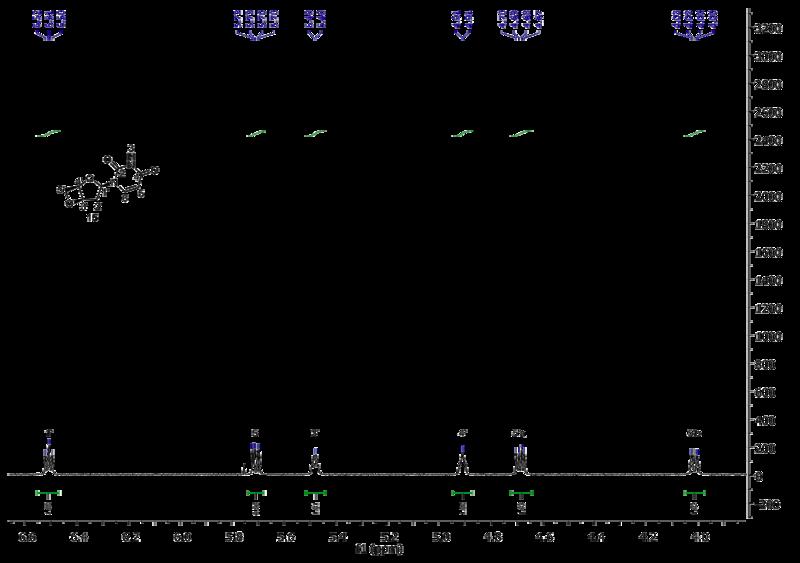 File:Biomod Aarhus Chem NMR 15H2.png