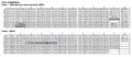 Thumbnail for version as of 12:46, 14 November 2012