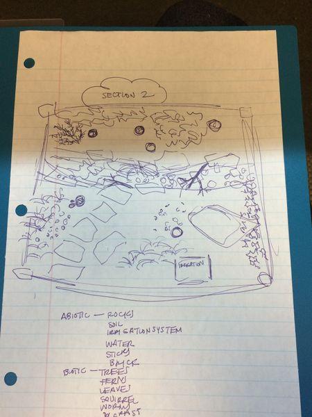 File:Aerial Diagram.jpeg