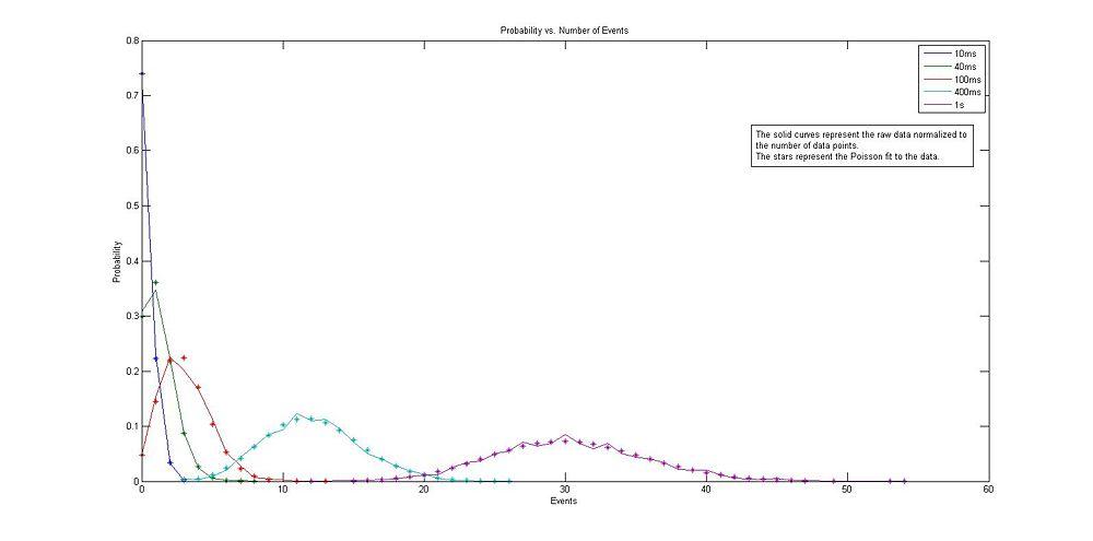 PoissonProbability.jpg