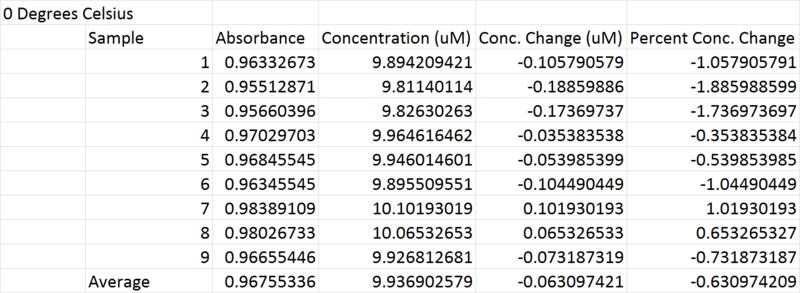 File:Zero Degree Data.png