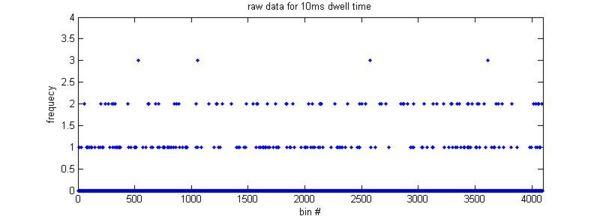 Data10ms.jpg