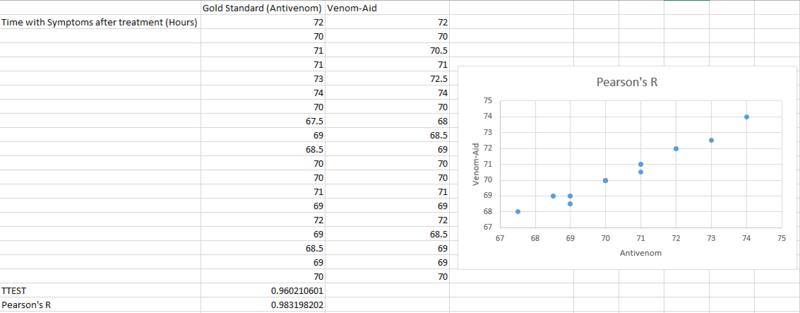 File:DatasetandStatistics.png