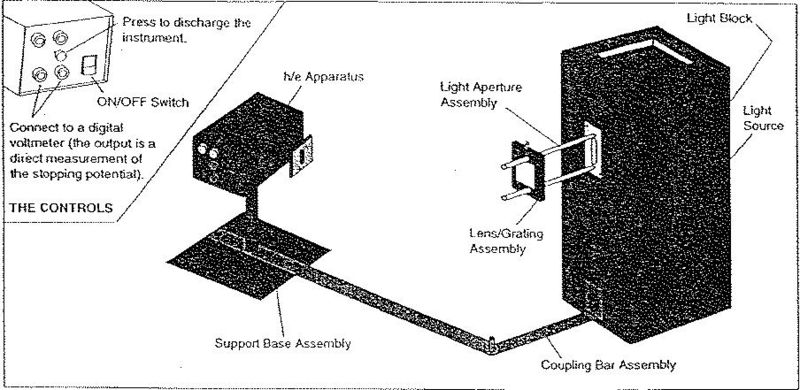 File:H e apparatus.jpg