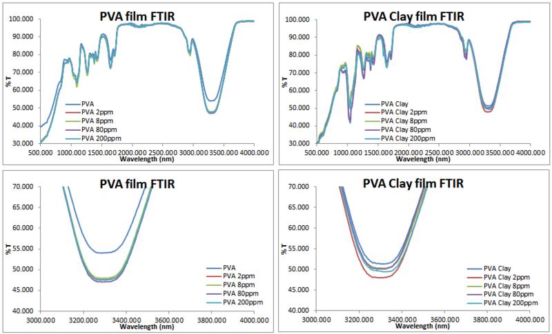 File:2014 0905 FTIR %T.PNG