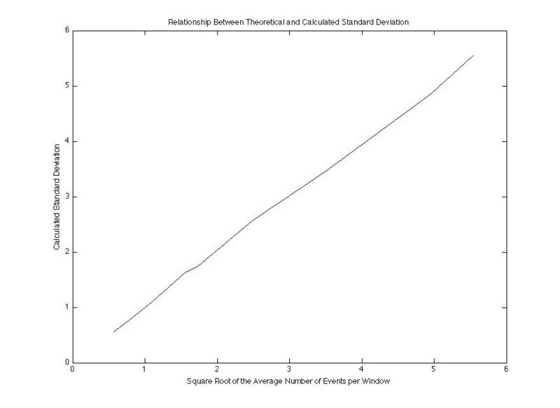 File:Graph 2.jpg
