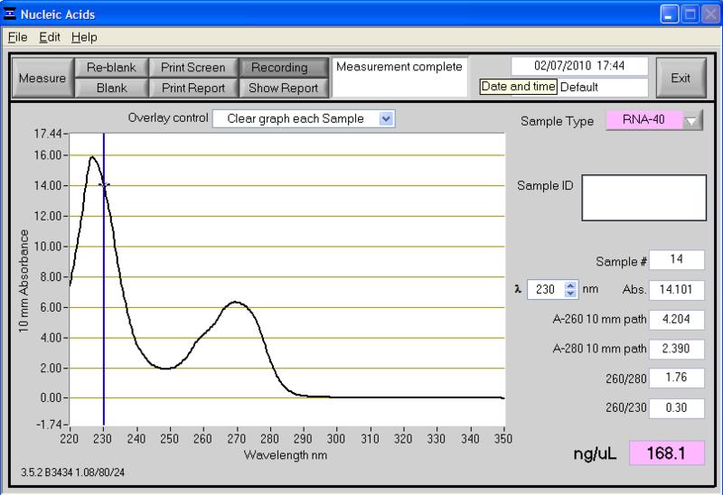 File:Nanodrop 1ul trizol in 1ml H2O.PNG