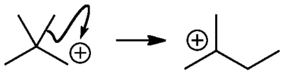 Scheme 14: Example of Carbon Migration in a [1,2]-Sigmatropic Rearrangment