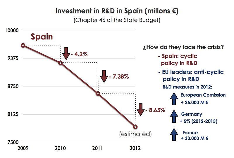 File:ID Spain eng.jpg