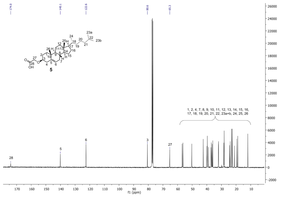 13C NMR of compound 5