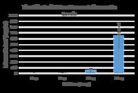 human graph