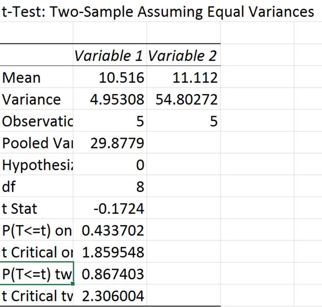 File:T-Test.jpg