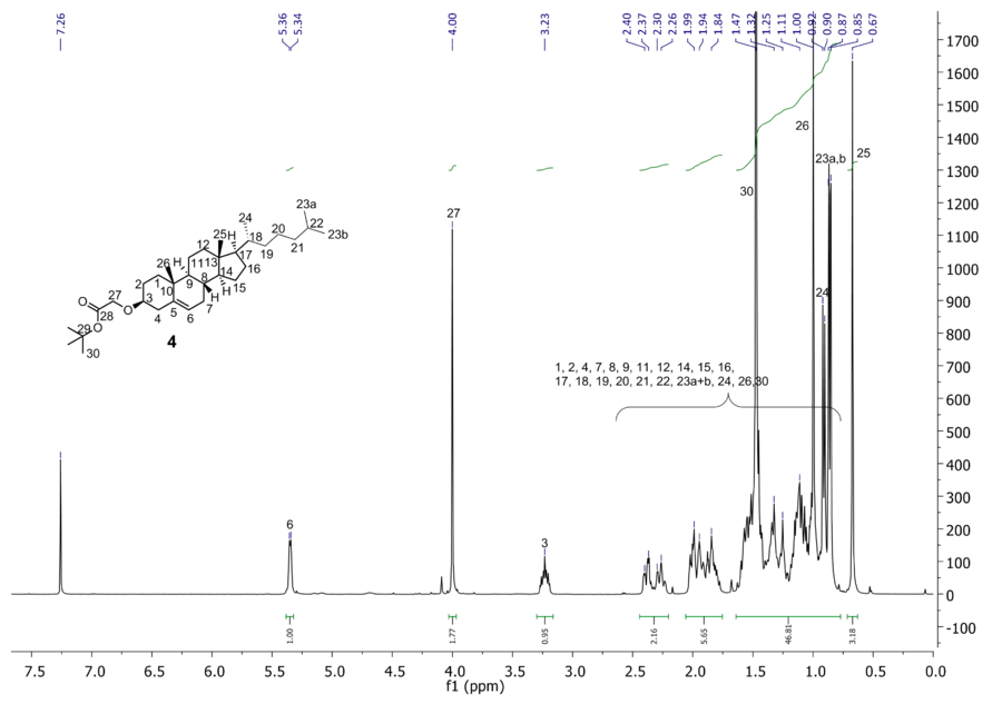 1H NMR 0f compound 4