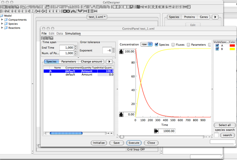 File:CellDesigner Tutorial Example 11.png