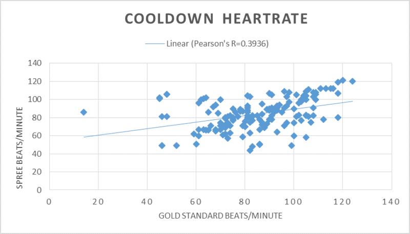 File:CooldownHR.png