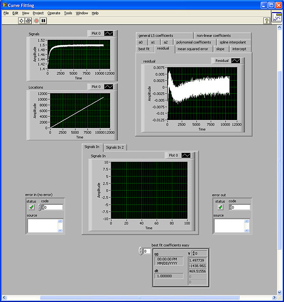 File:Curve Fitting Front Panel 100%.jpg