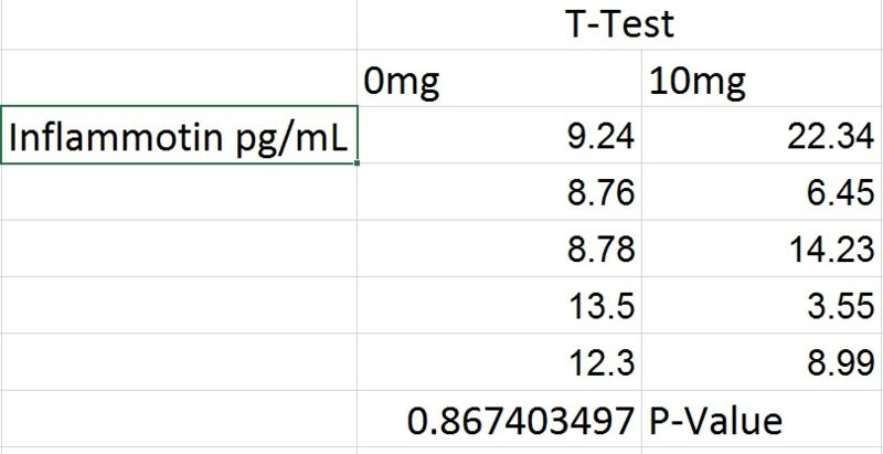 File:T-test RatBME10011.jpg