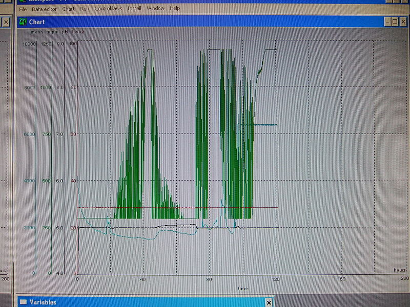 File:Screen SAP A6 Wed 280710 M2.JPG