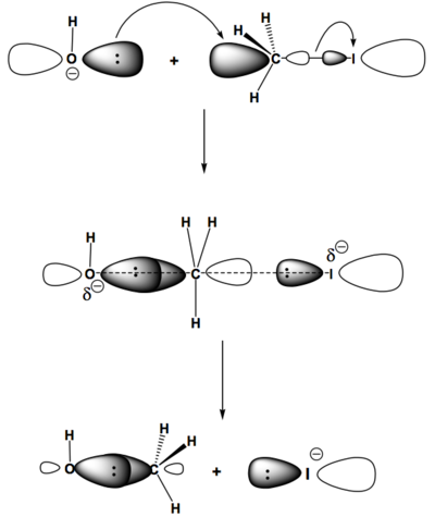 Scheme 7: HOMO/LUMO Interactions in the SN2 Reaction