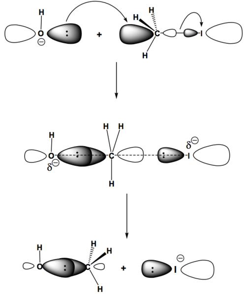 File:SN2 Orbitals.png