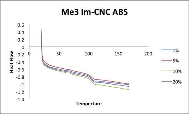 5 23 2014 mod CNC ABS megan.png