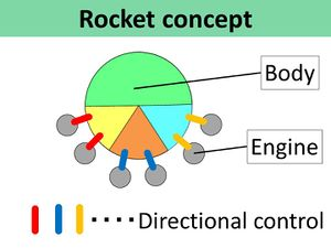 Rocket Idea.png
