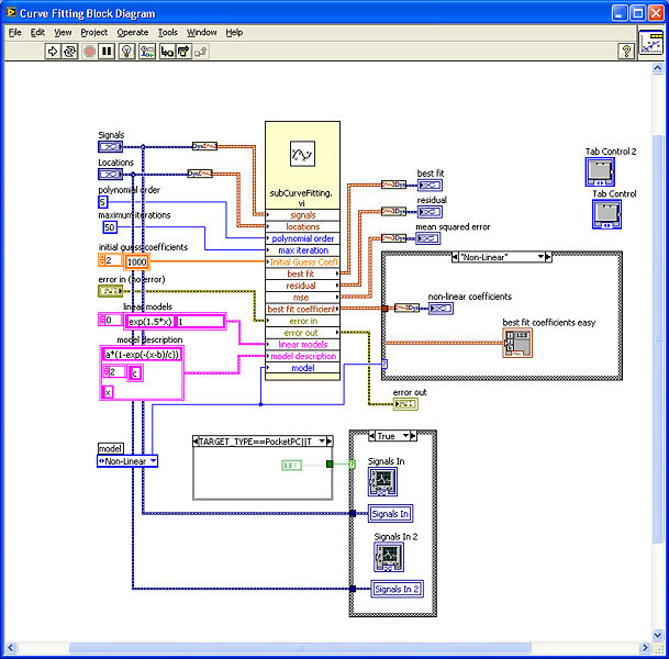 File:Curve Fitting Diagram 100%.jpg