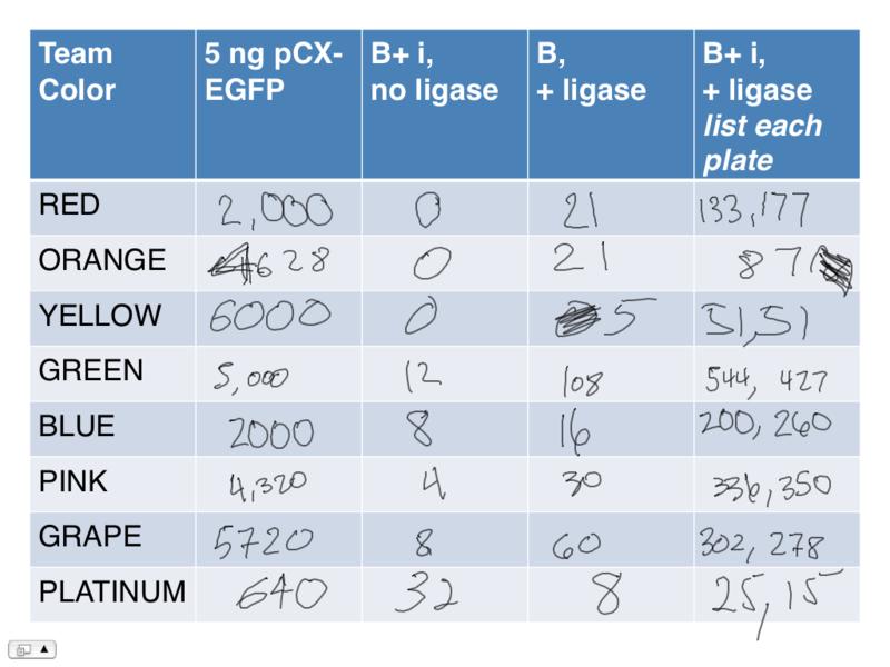 File:20.109(F10) ligationdata.png