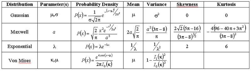 File:Distributions.bmp