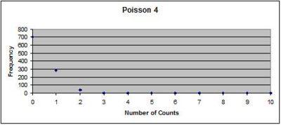 Poisson4.jpg