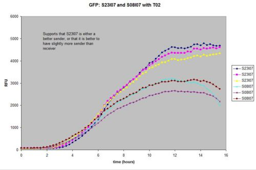 0716GFPgraphS23S08.jpg
