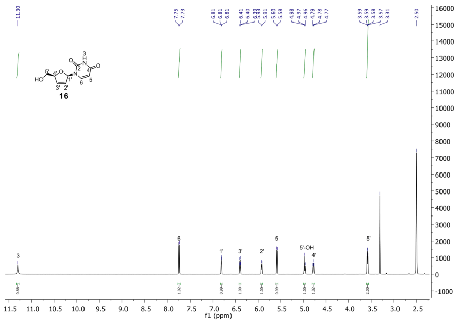 1H NMR of compound 16