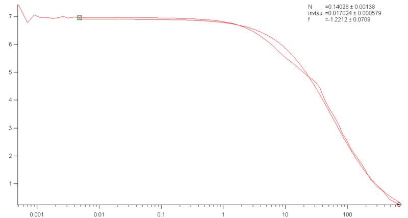 File:Green bead igor curve.png