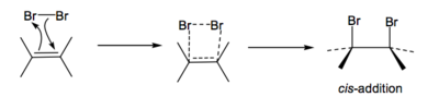 Scheme 2: Possible Concerted Polar Addition of Bromine
