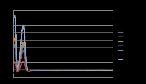 Adenosine Absorption Spectra DML.png