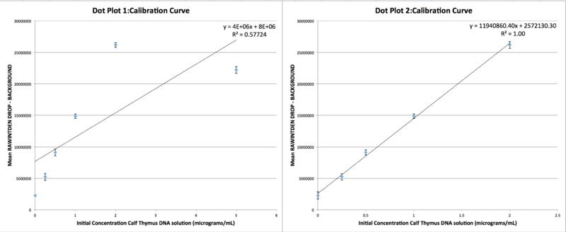 File:DNAGraphs15.png