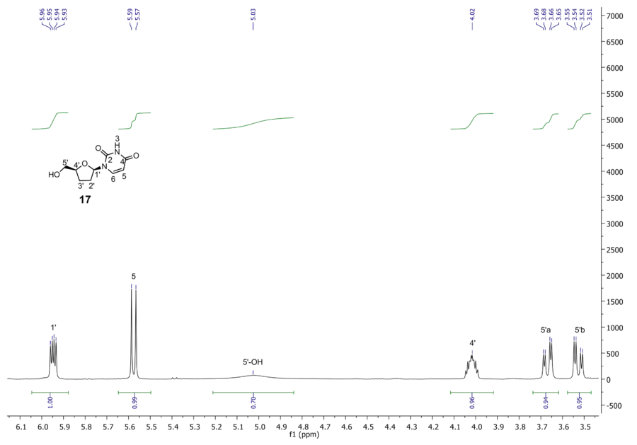zoom of 1H NMR of compound 17