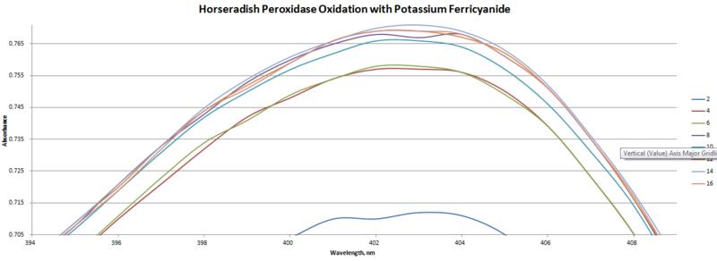 File:Potassiumferricyanide.png