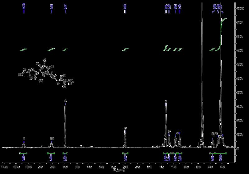 File:Biomod Aarhus Chem NMR 19H.png