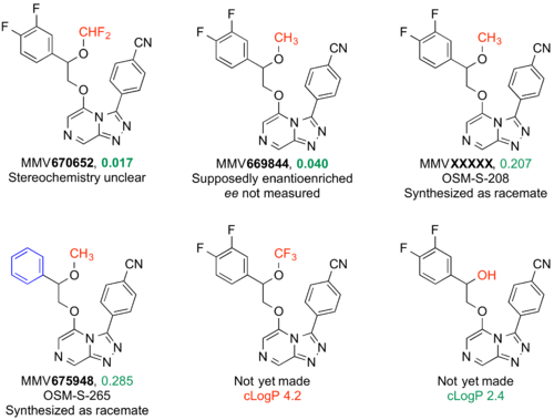 Known/assumed Stereochemistry in the Benzylic Ether Series