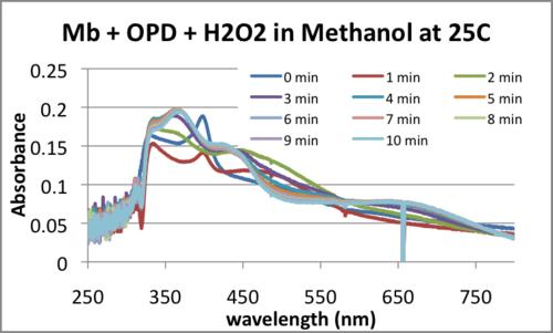 MRH20130402 25C absorbance.png
