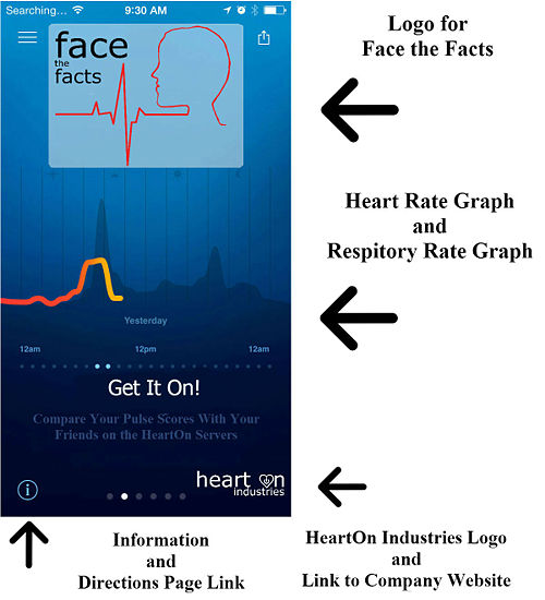 """Labeled Mock-up Design of our App """"Face the Facts"""" graphing and social sharing page"""