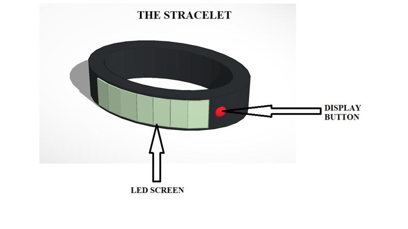 File:STRACELET.png