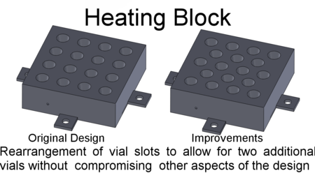 Heating Block Improvements