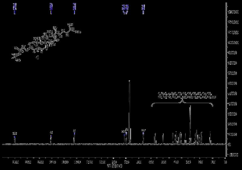 File:Biomod Aarhus Chem NMR 4C1.png