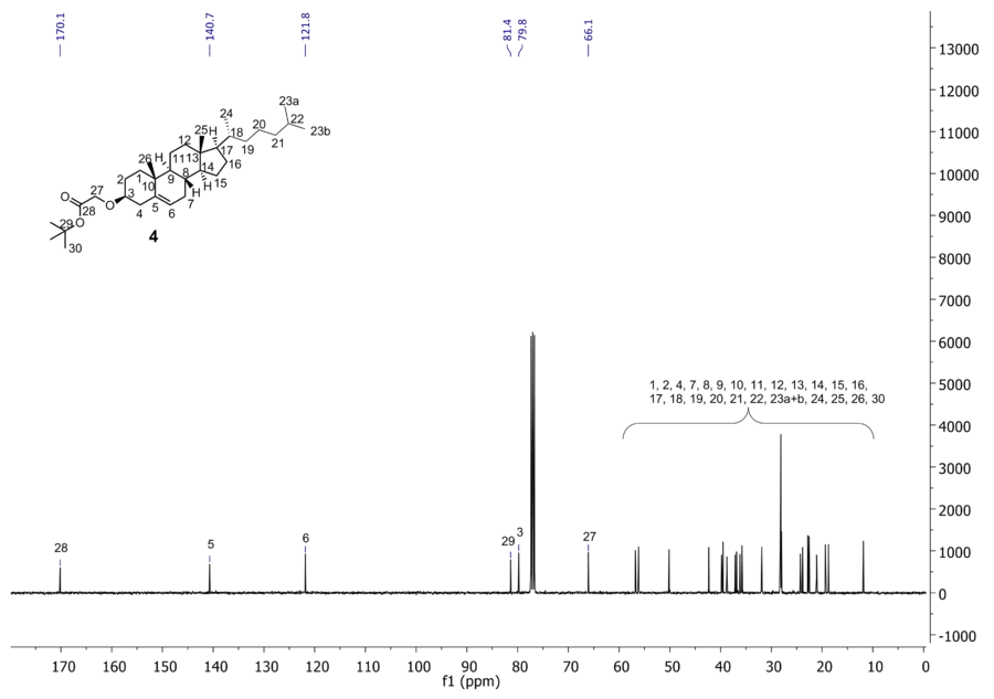13C NMR of compound 4