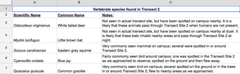 File:MG Lab 5 Vertebrate Identification.png