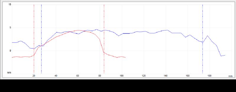 File:高さ解析2.png