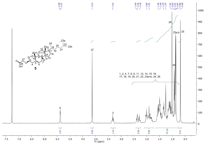File:Biomod Aarhus Chem NMR 5H.png